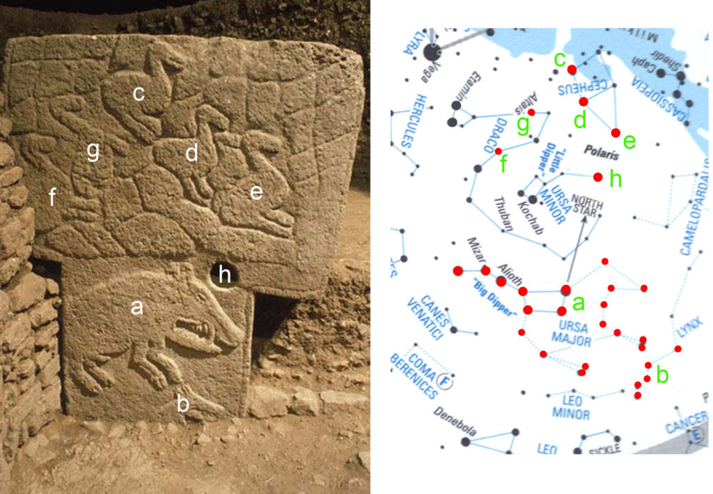 Gobekli Tepe Constellations – myths mysteries & wonders on middle east map, stonehenge map, baalbek map, garden of eden map, rome map, istanbul map, cappadocia map, easter island map, ur map, fertile crescent map, babylon map, troy map, night sky map, turkey map, samaria map, catalhoyuk map, teotihuacan map, angkor wat map, ancient civilizations map, puma punku map,